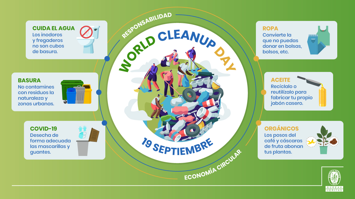 World Cleanup Day infografia